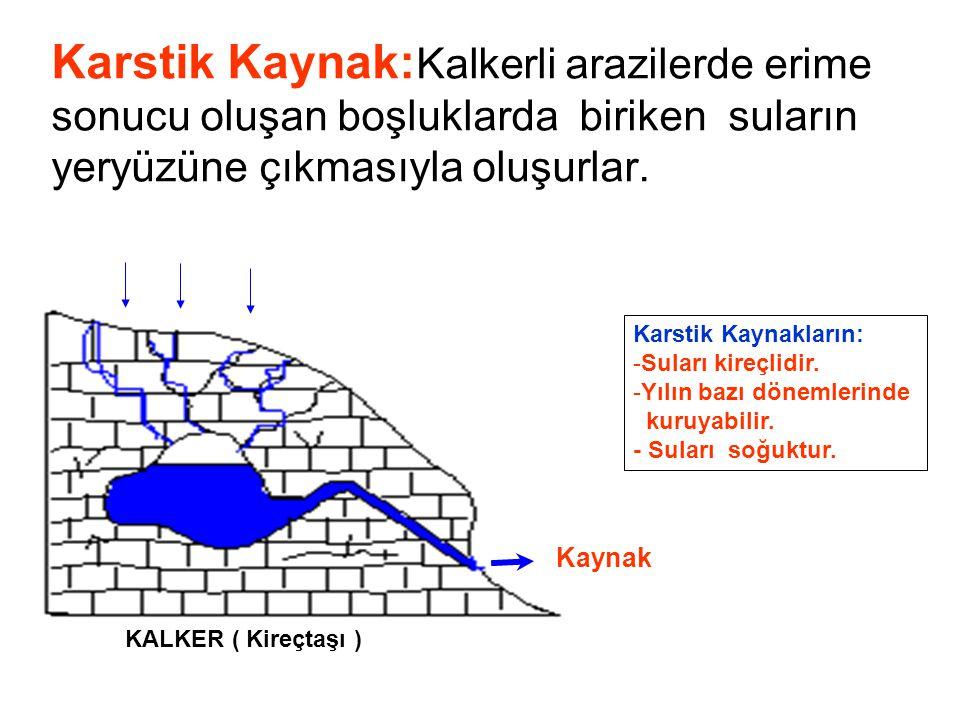 Karstik Kaynak:Kalkerli arazilerde erime sonucu oluşan boşluklarda biriken suların yeryüzüne çıkmasıyla oluşurlar.