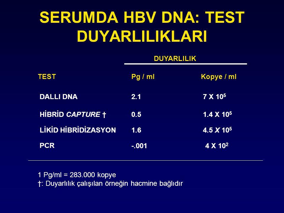 SERUMDA HBV DNA: TEST DUYARLILIKLARI