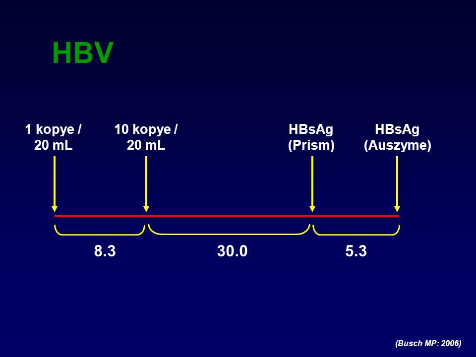 HBV 8.3 30.0 5.3 1 kopye / 20 mL 10 kopye / 20 mL HBsAg (Prism)
