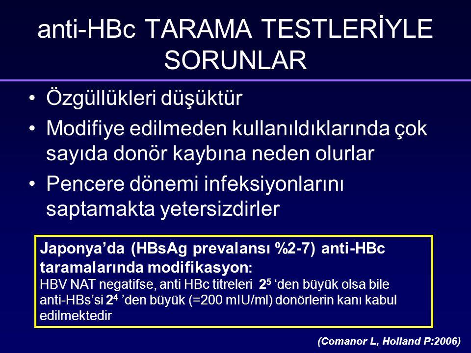 anti-HBc TARAMA TESTLERİYLE SORUNLAR