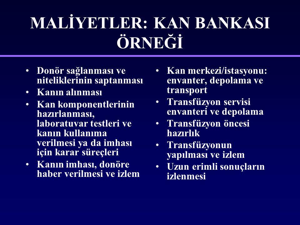 MALİYETLER: KAN BANKASI ÖRNEĞİ