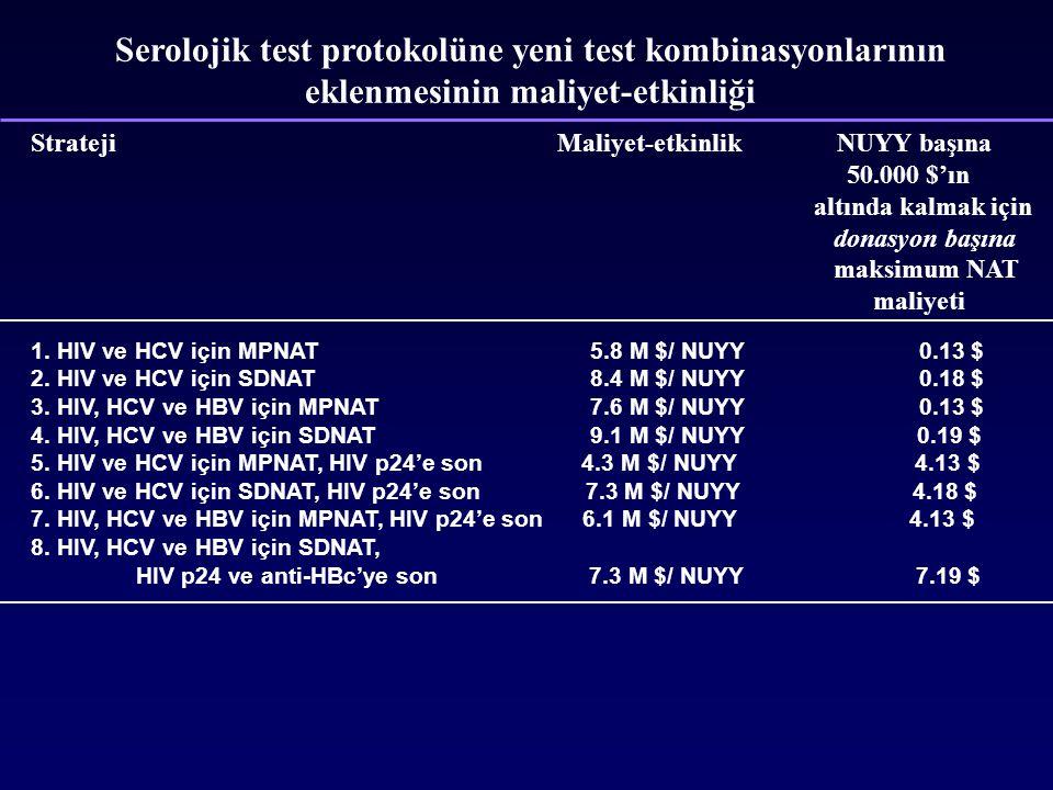 Serolojik test protokolüne yeni test kombinasyonlarının eklenmesinin maliyet-etkinliği