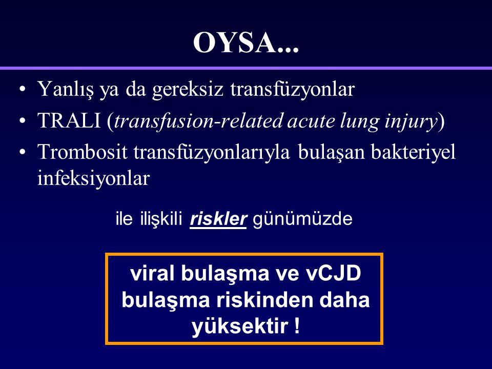 viral bulaşma ve vCJD bulaşma riskinden daha yüksektir !