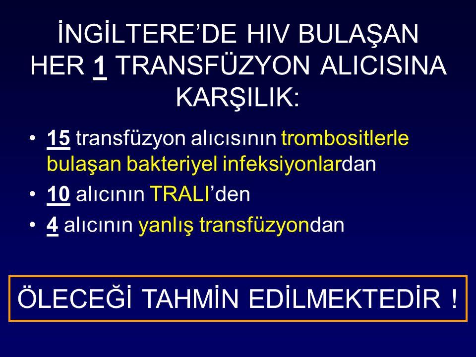 İNGİLTERE'DE HIV BULAŞAN HER 1 TRANSFÜZYON ALICISINA KARŞILIK: