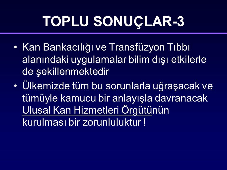 TOPLU SONUÇLAR-3 Kan Bankacılığı ve Transfüzyon Tıbbı alanındaki uygulamalar bilim dışı etkilerle de şekillenmektedir.