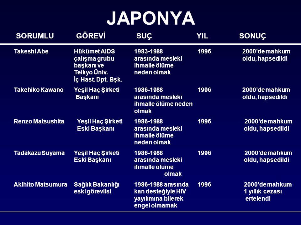 JAPONYA SORUMLU GÖREVİ SUÇ YIL SONUÇ