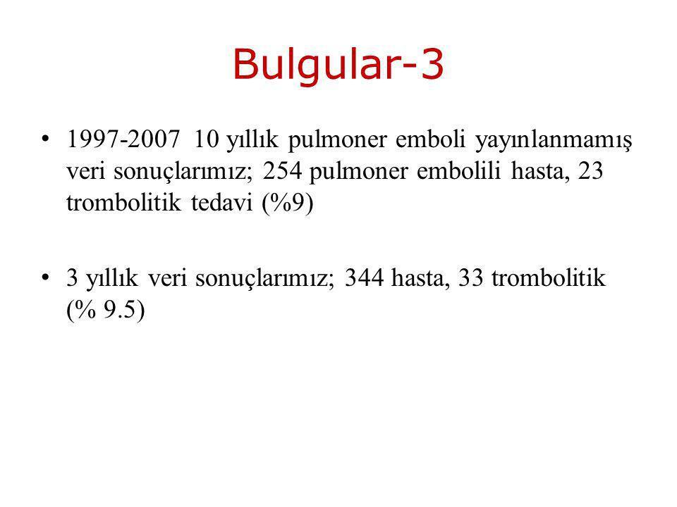 Bulgular-3 1997-2007 10 yıllık pulmoner emboli yayınlanmamış veri sonuçlarımız; 254 pulmoner embolili hasta, 23 trombolitik tedavi (%9)