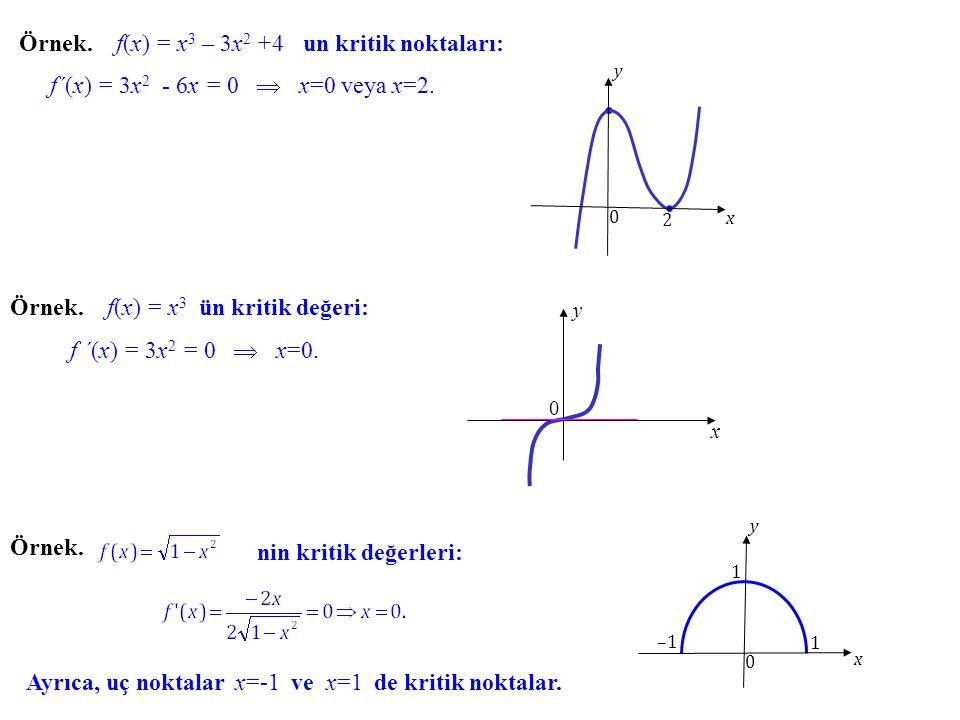 Örnek. f(x) = x3 – 3x2 +4 un kritik noktaları: