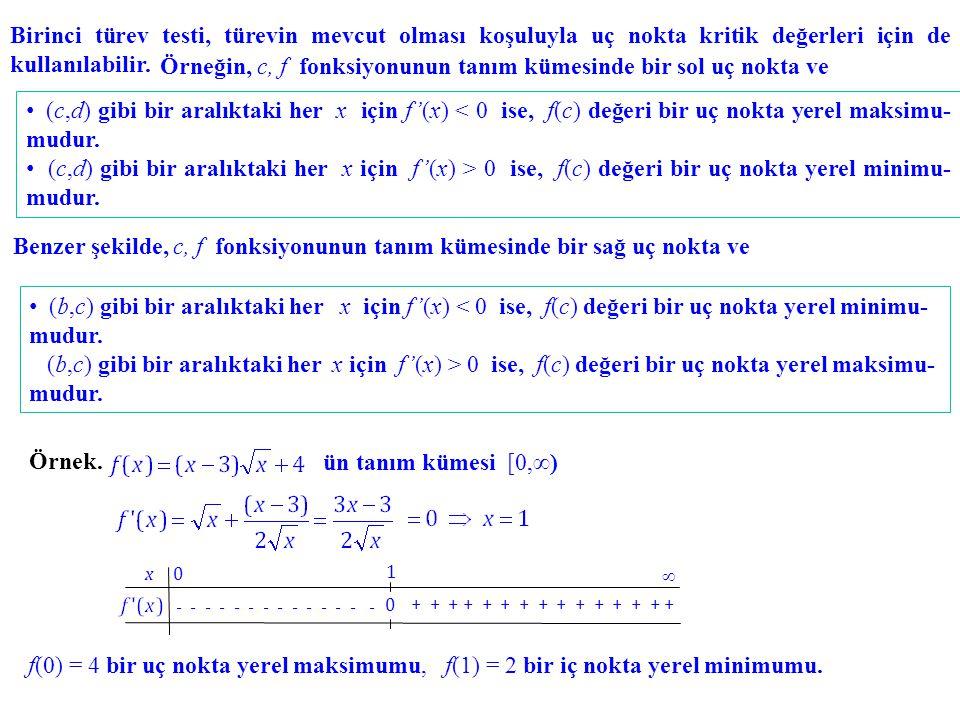 Örneğin, c, f fonksiyonunun tanım kümesinde bir sol uç nokta ve