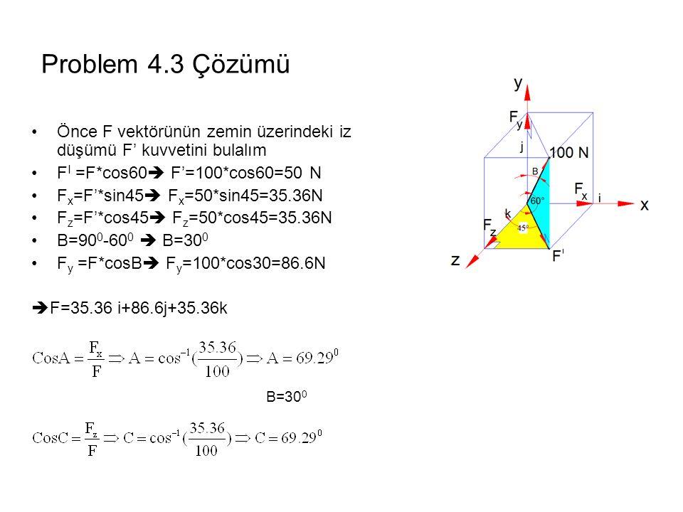 Problem 4.3 Çözümü Önce F vektörünün zemin üzerindeki iz düşümü F' kuvvetini bulalım. FI =F*cos60 F'=100*cos60=50 N.