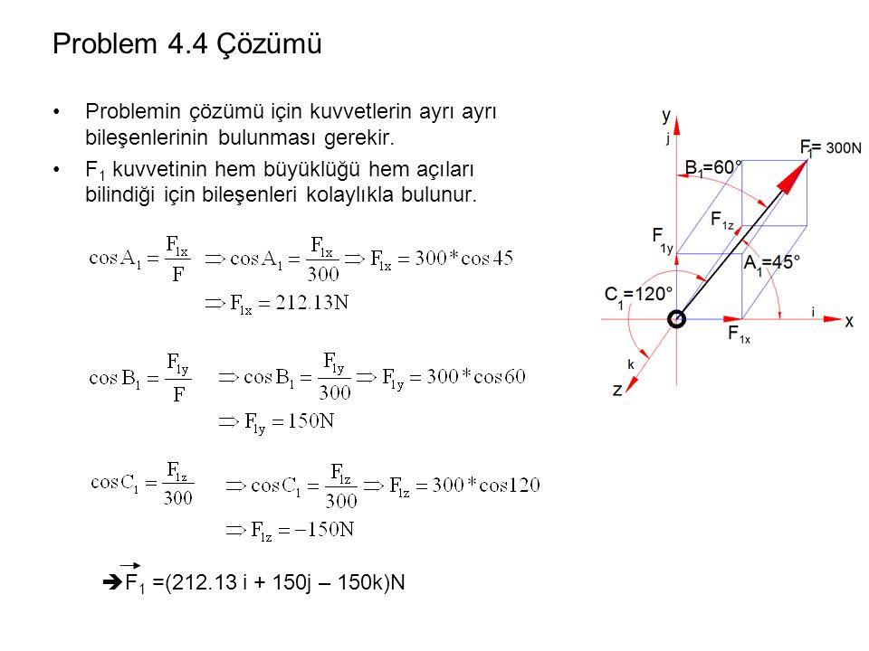 Problem 4.4 Çözümü Problemin çözümü için kuvvetlerin ayrı ayrı bileşenlerinin bulunması gerekir.