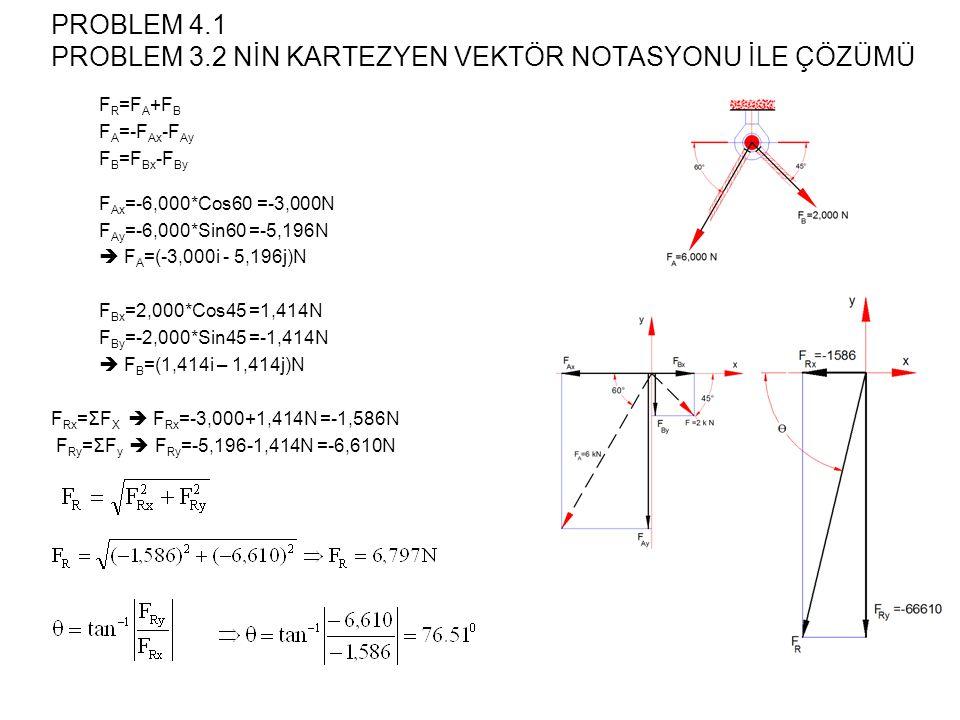 PROBLEM 4.1 PROBLEM 3.2 NİN KARTEZYEN VEKTÖR NOTASYONU İLE ÇÖZÜMÜ
