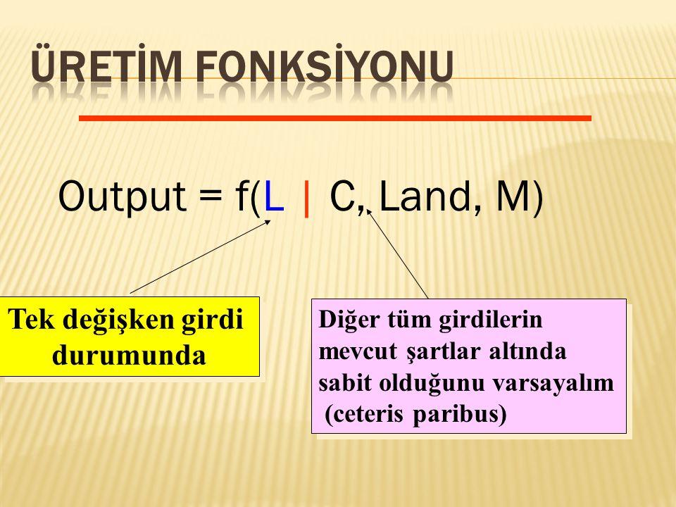ÜRETİM FONKSİYONU Output = f(L | C, Land, M) Tek değişken girdi