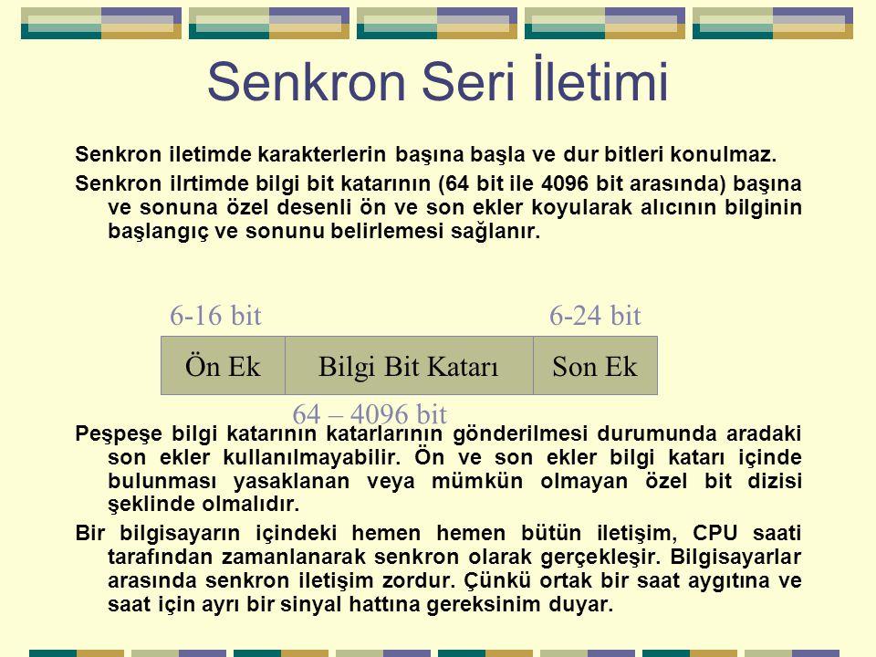 Senkron Seri İletimi 6-16 bit 6-24 bit Ön Ek Bilgi Bit Katarı Son Ek