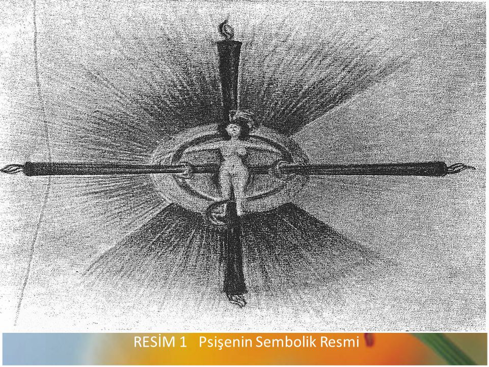 RESİM 1 Psişenin Sembolik Resmi