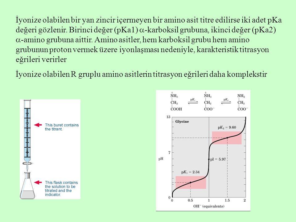 İyonize olabilen bir yan zincir içermeyen bir amino asit titre edilirse iki adet pKa değeri gözlenir. Birinci değer (pKa1) -karboksil grubuna, ikinci değer (pKa2) -amino grubuna aittir. Amino asitler, hem karboksil grubu hem amino grubunun proton vermek üzere iyonlaşması nedeniyle, karakteristik titrasyon eğrileri verirler