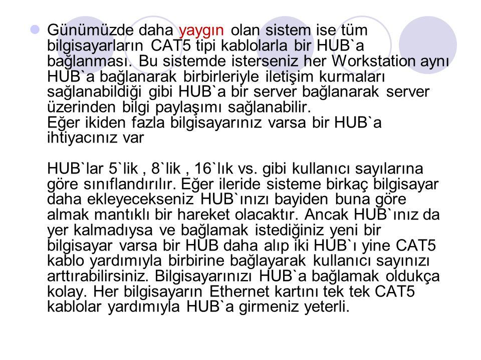Günümüzde daha yaygın olan sistem ise tüm bilgisayarların CAT5 tipi kablolarla bir HUB`a bağlanması.