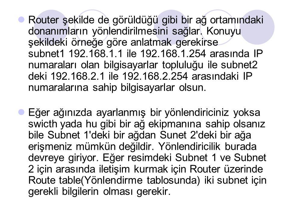 Router şekilde de görüldüğü gibi bir ağ ortamındaki donanımların yönlendirilmesini sağlar. Konuyu şekildeki örneğe göre anlatmak gerekirse subnet1 192.168.1.1 ile 192.168.1.254 arasında IP numaraları olan bilgisayarlar topluluğu ile subnet2 deki 192.168.2.1 ile 192.168.2.254 arasındaki IP numaralarına sahip bilgisayarlar olsun.