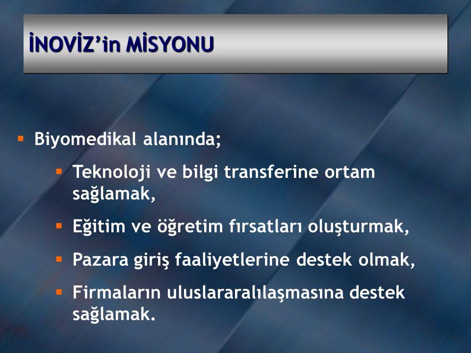 İNOVİZ'in MİSYONU Biyomedikal alanında;