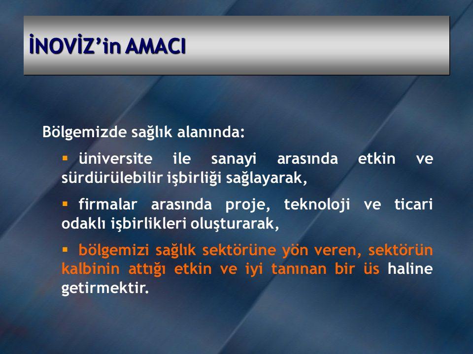 İNOVİZ'in AMACI Bölgemizde sağlık alanında: