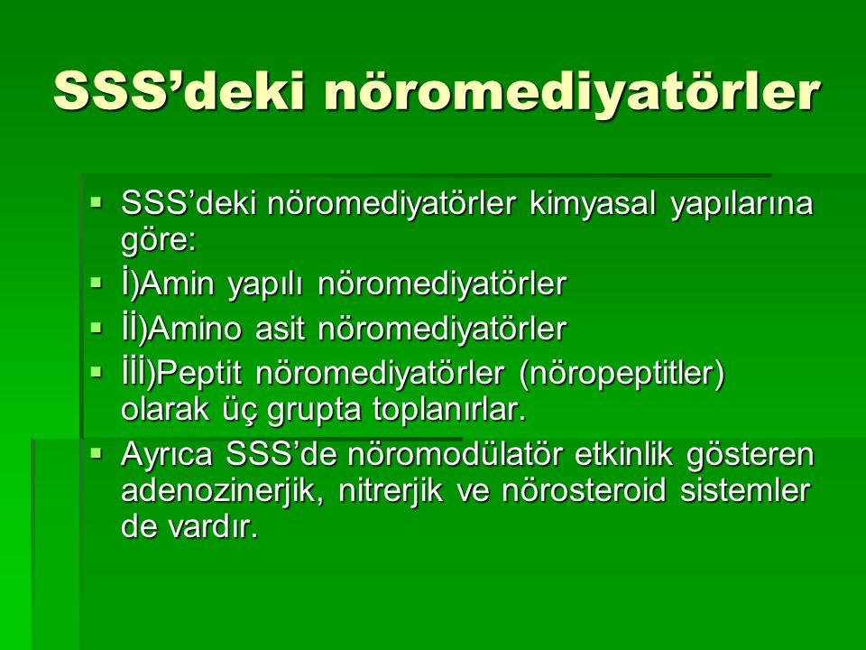 SSS'deki nöromediyatörler