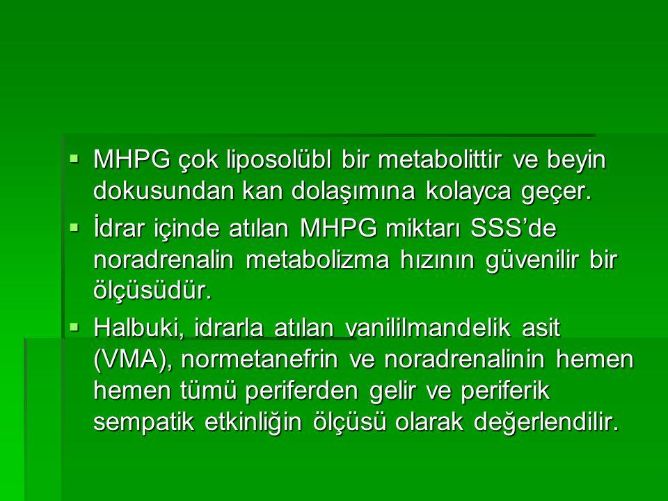MHPG çok liposolübl bir metabolittir ve beyin dokusundan kan dolaşımına kolayca geçer.