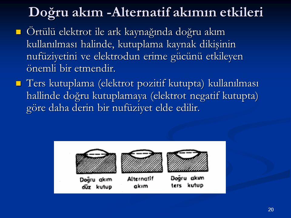Doğru akım -Alternatif akımın etkileri
