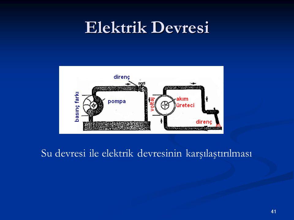 Elektrik Devresi Su devresi ile elektrik devresinin karşılaştırılması