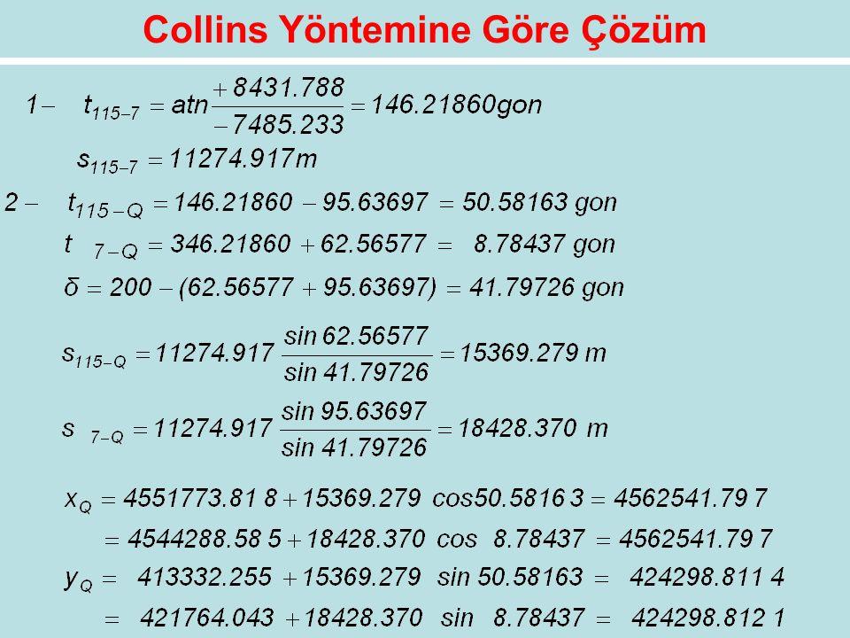 Collins Yöntemine Göre Çözüm