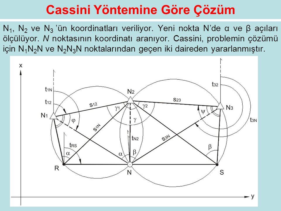 Cassini Yöntemine Göre Çözüm