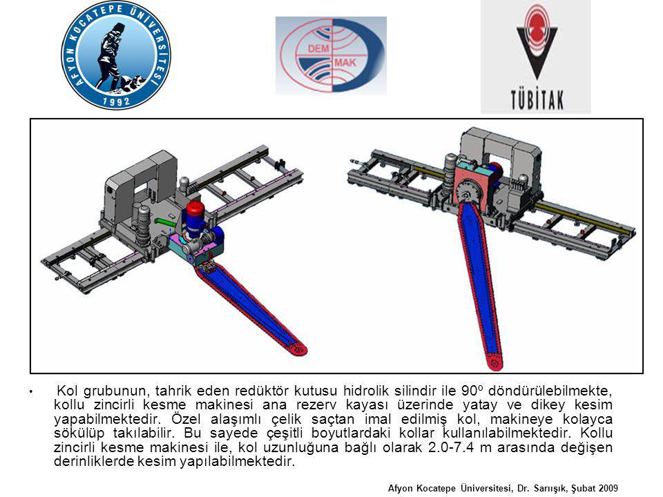 Kol grubunun, tahrik eden redüktör kutusu hidrolik silindir ile 90º döndürülebilmekte, kollu zincirli kesme makinesi ana rezerv kayası üzerinde yatay ve dikey kesim yapabilmektedir. Özel alaşımlı çelik saçtan imal edilmiş kol, makineye kolayca sökülüp takılabilir. Bu sayede çeşitli boyutlardaki kollar kullanılabilmektedir. Kollu zincirli kesme makinesi ile, kol uzunluğuna bağlı olarak 2.0-7.4 m arasında değişen derinliklerde kesim yapılabilmektedir.