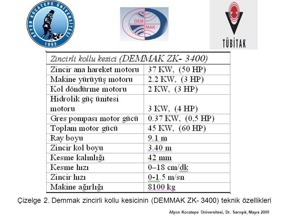 Çizelge 2. Demmak zincirli kollu kesicinin (DEMMAK ZK- 3400) teknik özellikleri