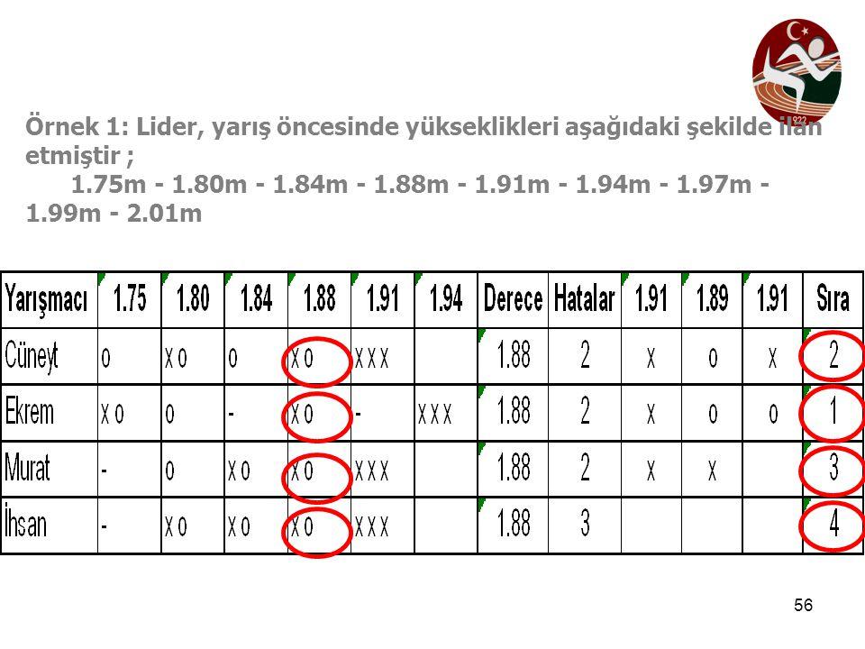 Örnek 1: Lider, yarış öncesinde yükseklikleri aşağıdaki şekilde ilan etmiştir ;