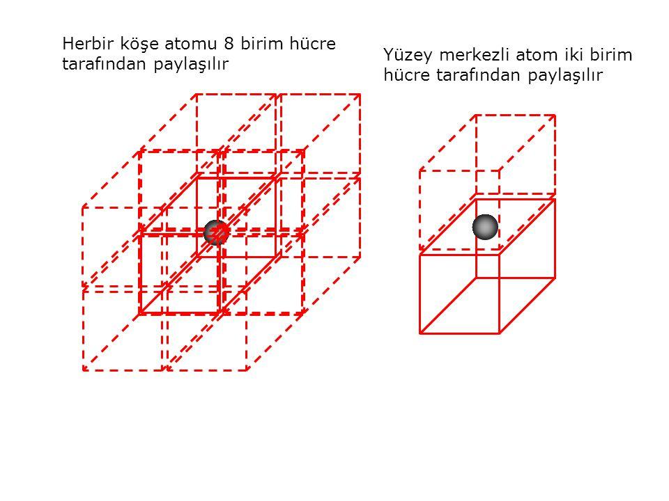 Herbir köşe atomu 8 birim hücre tarafından paylaşılır