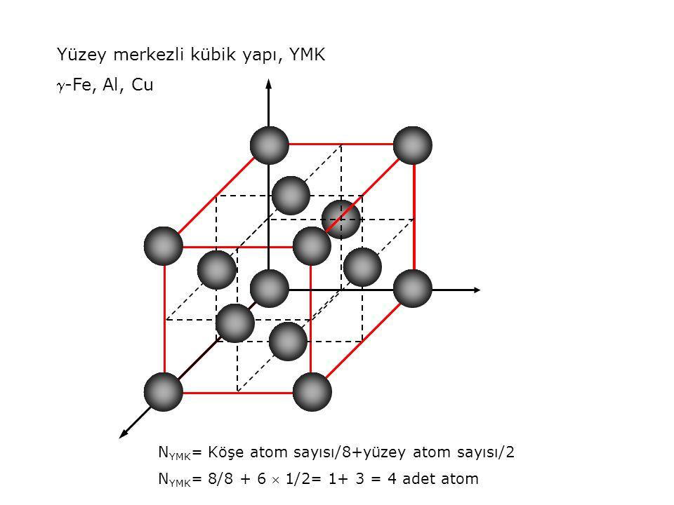 Yüzey merkezli kübik yapı, YMK -Fe, Al, Cu