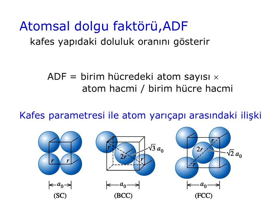 Atomsal dolgu faktörü,ADF