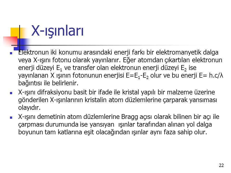 X-ışınları