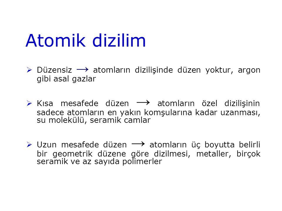 Atomik dizilim Düzensiz → atomların dizilişinde düzen yoktur, argon gibi asal gazlar.