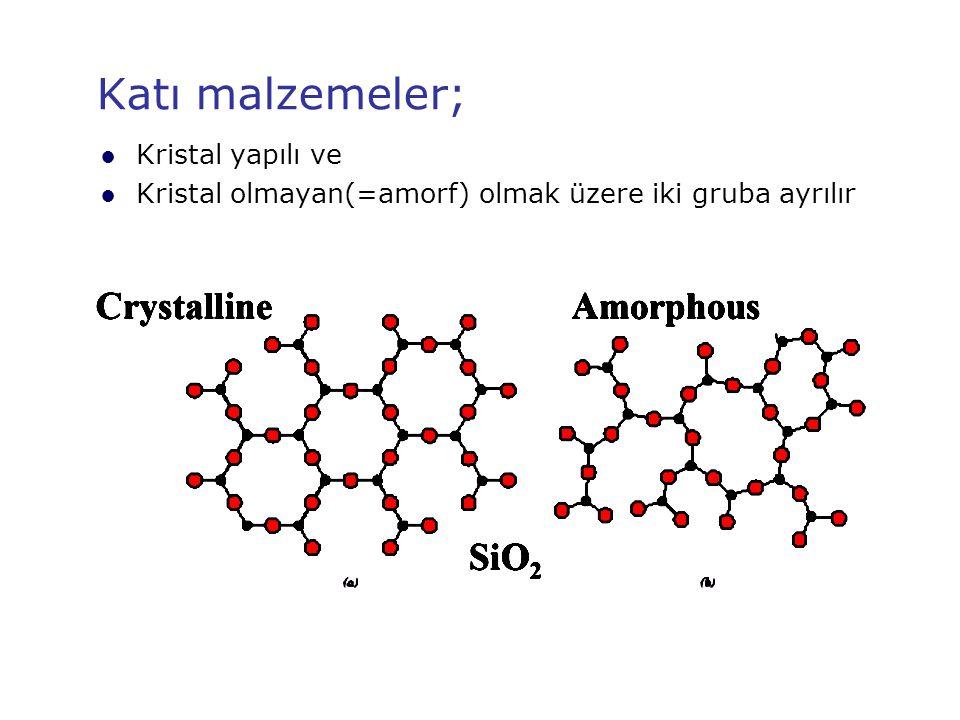 Katı malzemeler; Kristal yapılı ve