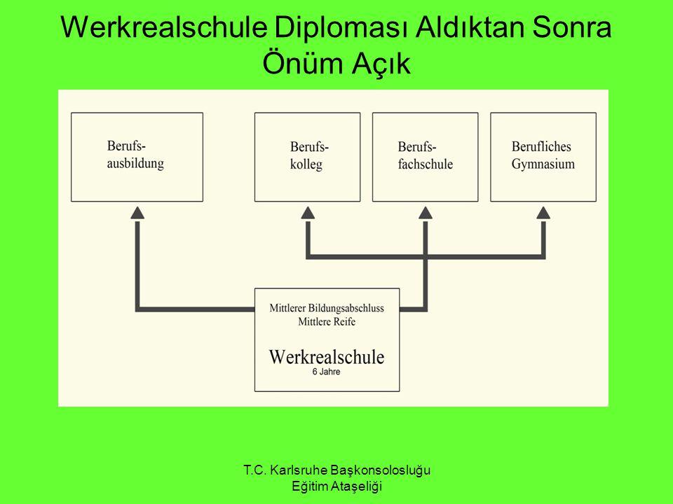 Werkrealschule Diploması Aldıktan Sonra Önüm Açık
