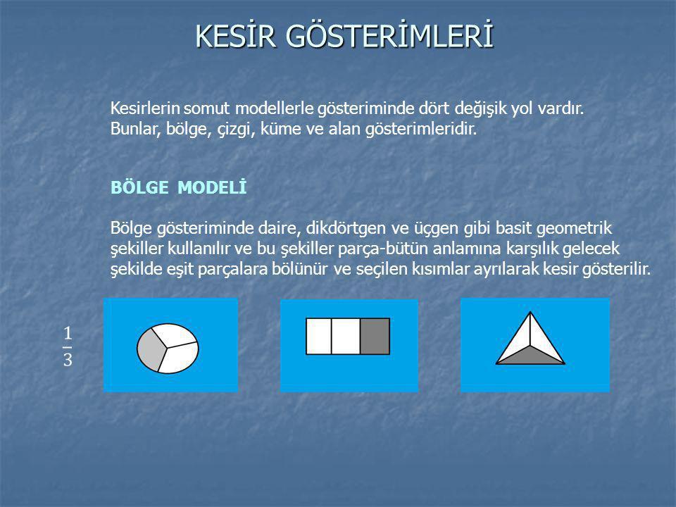 KESİR GÖSTERİMLERİ Kesirlerin somut modellerle gösteriminde dört değişik yol vardır. Bunlar, bölge, çizgi, küme ve alan gösterimleridir.