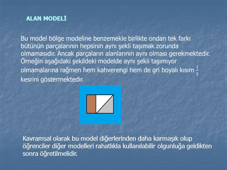 ALAN MODELİ
