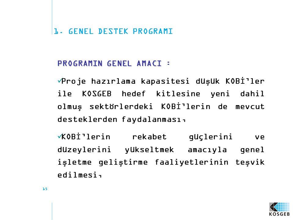 PROGRAMIN GENEL AMACI :