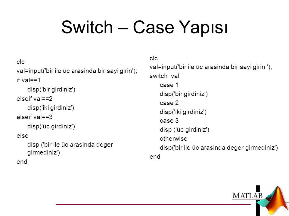 Switch – Case Yapısı clc