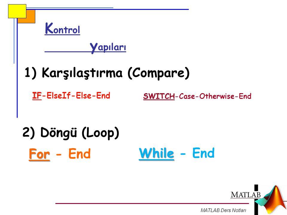 Kontrol 1) Karşılaştırma (Compare) 2) Döngü (Loop) For - End
