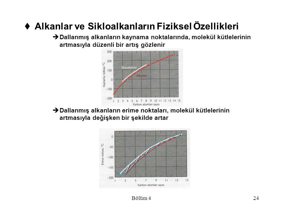 Alkanlar ve Sikloalkanların Fiziksel Özellikleri
