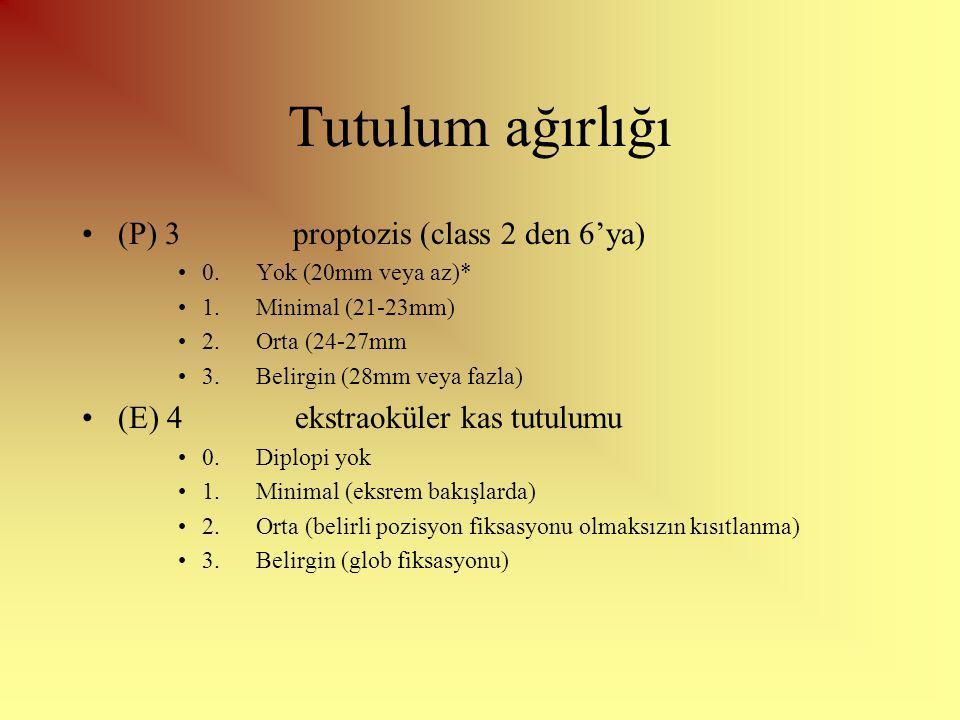 Tutulum ağırlığı (P) 3 proptozis (class 2 den 6'ya)