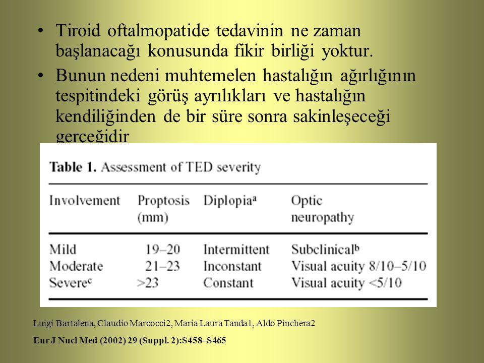Tiroid oftalmopatide tedavinin ne zaman başlanacağı konusunda fikir birliği yoktur.