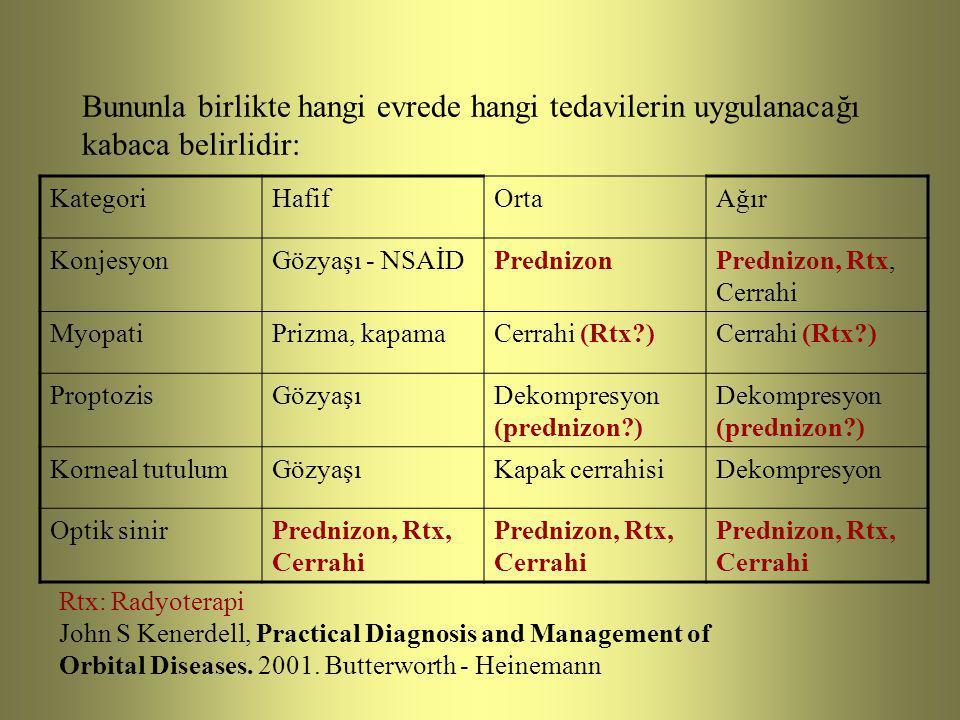 Bununla birlikte hangi evrede hangi tedavilerin uygulanacağı kabaca belirlidir: