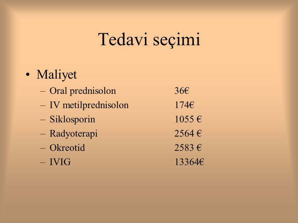 Tedavi seçimi Maliyet Oral prednisolon 36€ IV metilprednisolon 174€